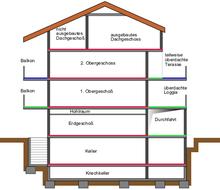 grundfl che architektur wikipedia. Black Bedroom Furniture Sets. Home Design Ideas