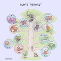 Bunte Tierwelt.png