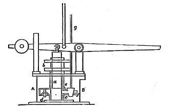 Cataract (beam engine) - Image: Cataract (Steam and the Steam Engine Land and Marine, 1875)