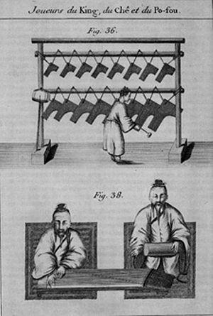 Jean Joseph Marie Amiot - A page from Mémoires concernant l'histoire, les sciences et les arts des Chinois, 1780.