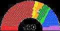 Composición Diputados.png