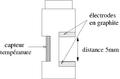 Conductimetrie-cellule.png