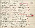 Deaths recorded in January 1919 detail, from- Spanish flu patients book (cropped).jpg