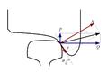Derailment coefficient (slip climb derailment).png
