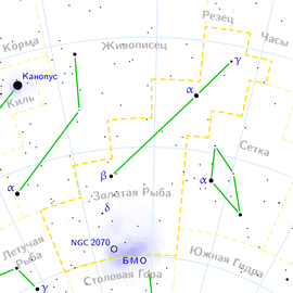 Dorado constellation map ru lite.png