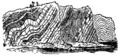 EB1911 - Fold - Fig. 5.png