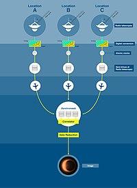 EHT-infography.jpg