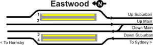 Eastwood railway station - Track layout
