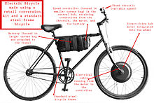 220px Electric_Bicycle_Diagram electric bicycle wikipedia Bike Bug Cargo Electric Tricycle at soozxer.org