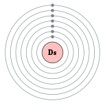 Electron shells of darmstadtium (2, 8, 18, 32, 32, 16, 2(predicted)[2])