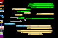 Evolución UNIX.png