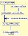 Folyamat7.jpg
