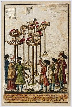 torturmetoder i middelalderen