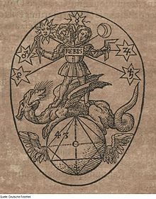 azoth wikipedia