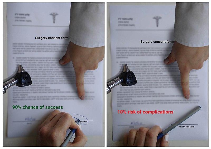 File:Framing effect illustration.jpg - Wikipedia
