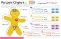 Genderbread Person v4 POSTER 18x30.pdf