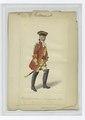 Hauptmann v. Dragoner Rgt. Galbes 1716 (NYPL b14896507-90038).tiff