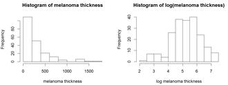 Survival analysis - Histograms of melanoma tumor thickness