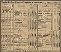 Horario comboios Porto Barca de Alva Londres - Guia Official CF 168 1913.jpg