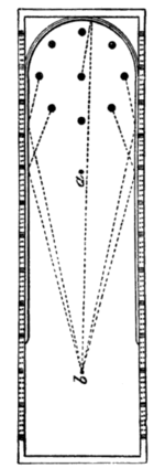 Fig. 3.—Playing off the Cushion.