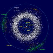 Астероиды значение в астрологии туринабол польза