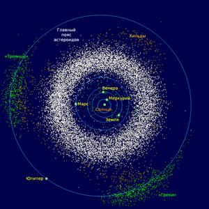 Все астероиды солнечной системы анаболики в уфе