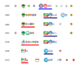 Italy-2nd-rep-parties.png