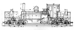 Tasmanian Government Railways K class - Blueprint of K class
