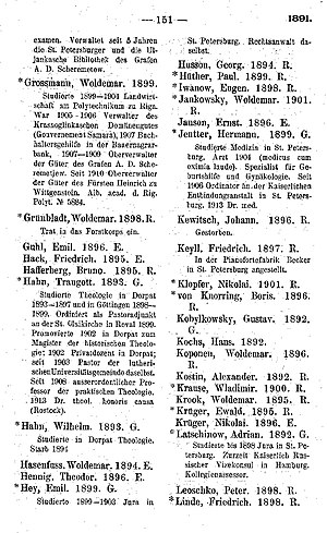 Fedor Linde - List of students admitted to Petrischule from 1863 to 1912. From the archives of the Petrischule. Fedor's name is here written Friedrich.