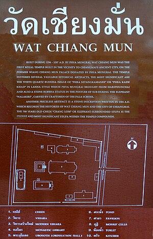 Wat Chiang Man - Plan of Wat Chiang Man