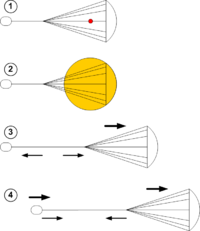 Nuclear pulse propulsion - Wikipedia, the free encyclopedia