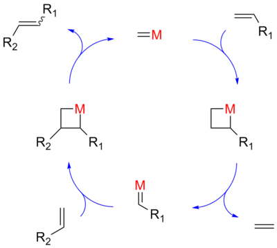 metathesis chemical reaction