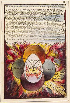William Blake's prophetic books - A page from Milton: A Poem in Two Books, one of Blake's prophetic books.