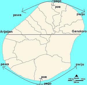 Nauruan navigational system - A map of Nauru describing the Nauruan navigational system