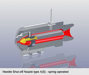 Shut-off nozzle - Needle Shut-off Nozzle type A(S) - spring operated