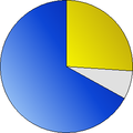 Nuclear energy poll usa.png