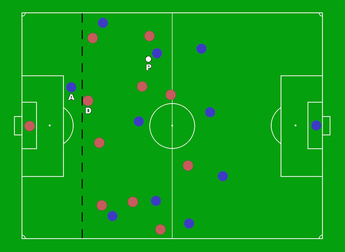 Fuorigioco calcio wikipedia for Ley del offside