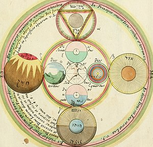 Georg von Welling - Opus mago-cabalisticum et theologicum, by Georg von Welling