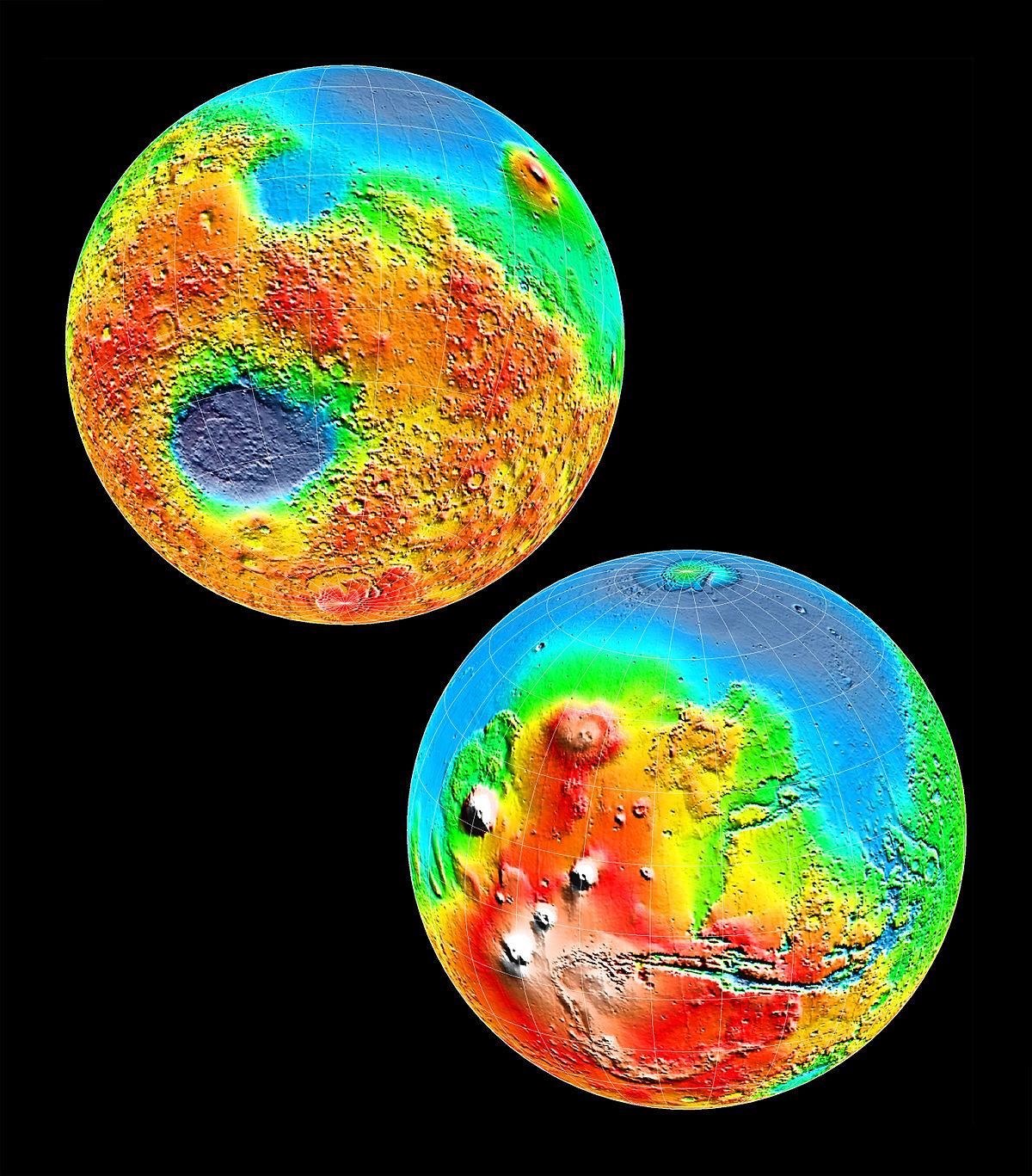 Mars Orbiter Laser Altimeter