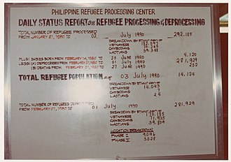 Philippine Refugee Processing Center - A board showing statistics in the center from 1980 to 1990