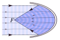 Parabolic reflection 1.svg