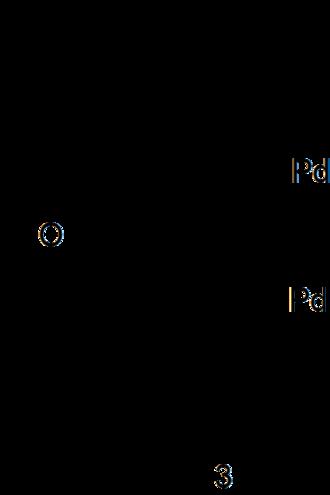 Tris(dibenzylideneacetone)dipalladium(0) - Image: Pd 2(dba)3