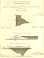 Plan of Danilov pond (1894).png