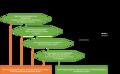 Prüfungsschema für eine Interessenabwägung nach DSGVO.png