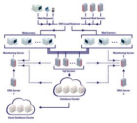 ProtonMail - Wikipedia