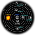 Ptolemaic system (PSF)2.png