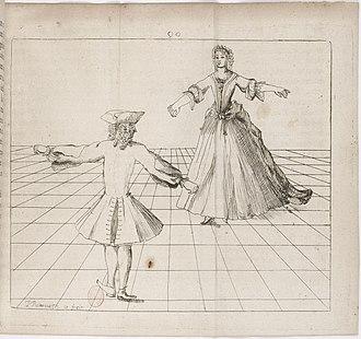 Pierre Rameau - Pierre Rameau, Le Maître à danser, Paris, 1725