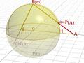 Riemann sphere.png