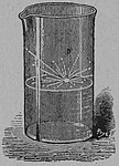 Rozrywki Naukowe Fig. 144.jpg