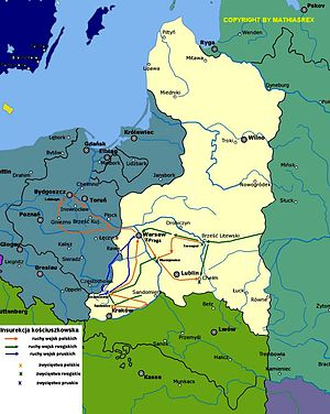 Kościuszko Uprising - Kościuszko Uprising 1794